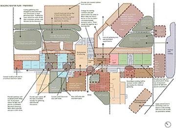 The Master Plan covers aspirations from the school regarding the future direction of the school